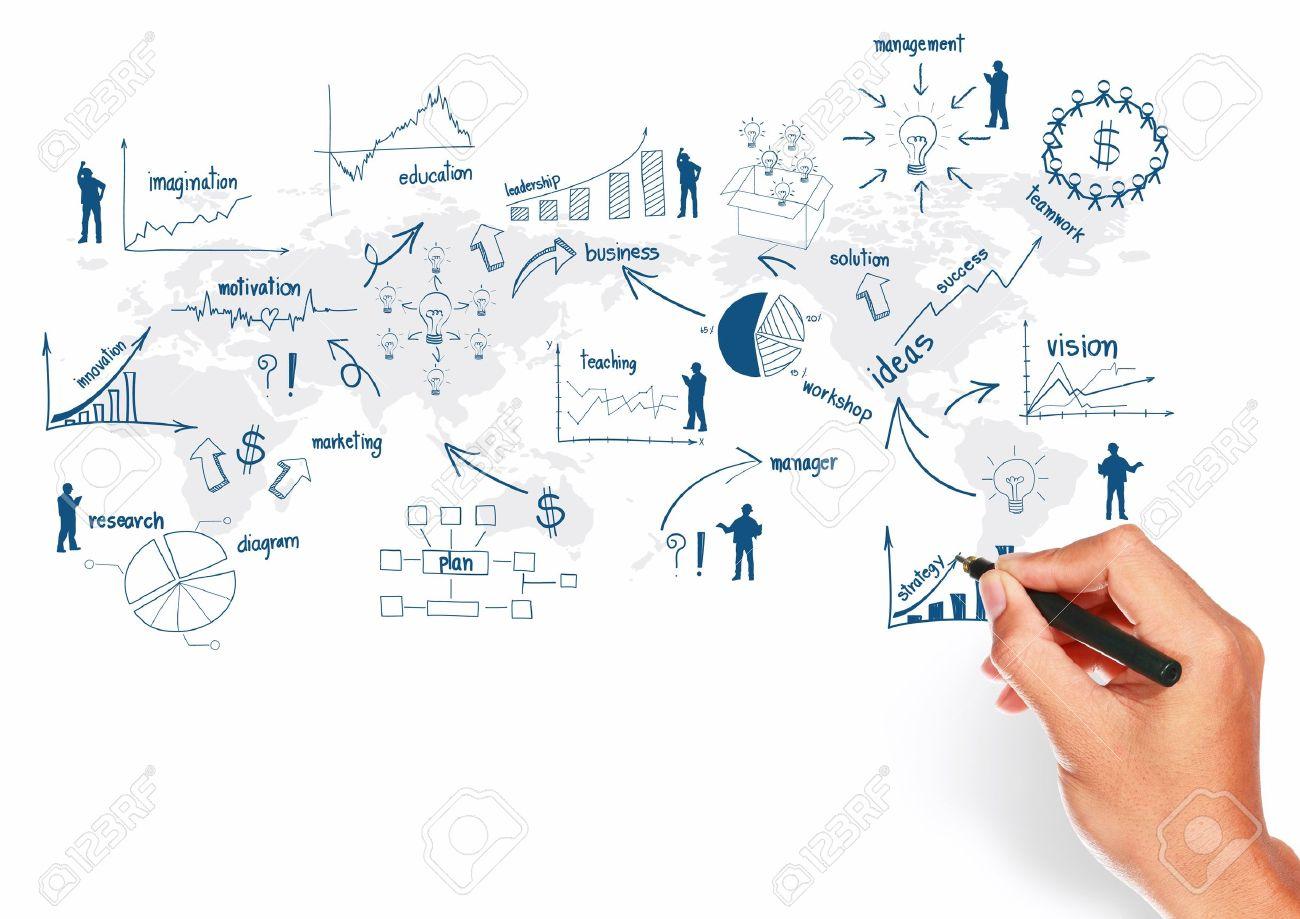 Global business plan