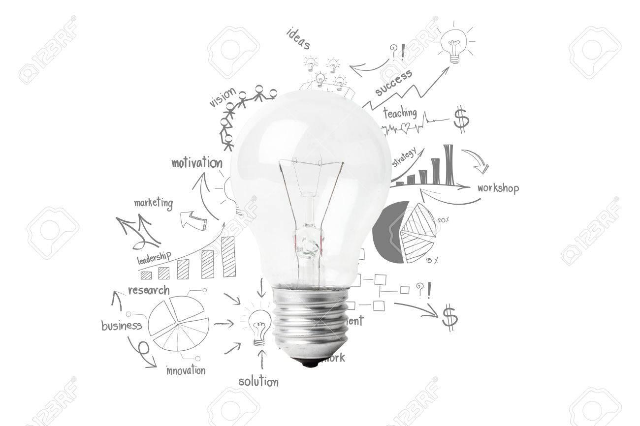 Kreative Idee Mit Gl Hbirne Zeichnung Gesch Ftserfolg Strategieplan