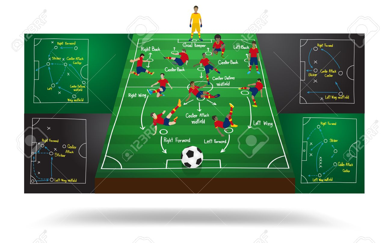 Spanish national team soccer football player in different spanish national team soccer football player in different positions soccer field background soccer plan pooptronica Choice Image