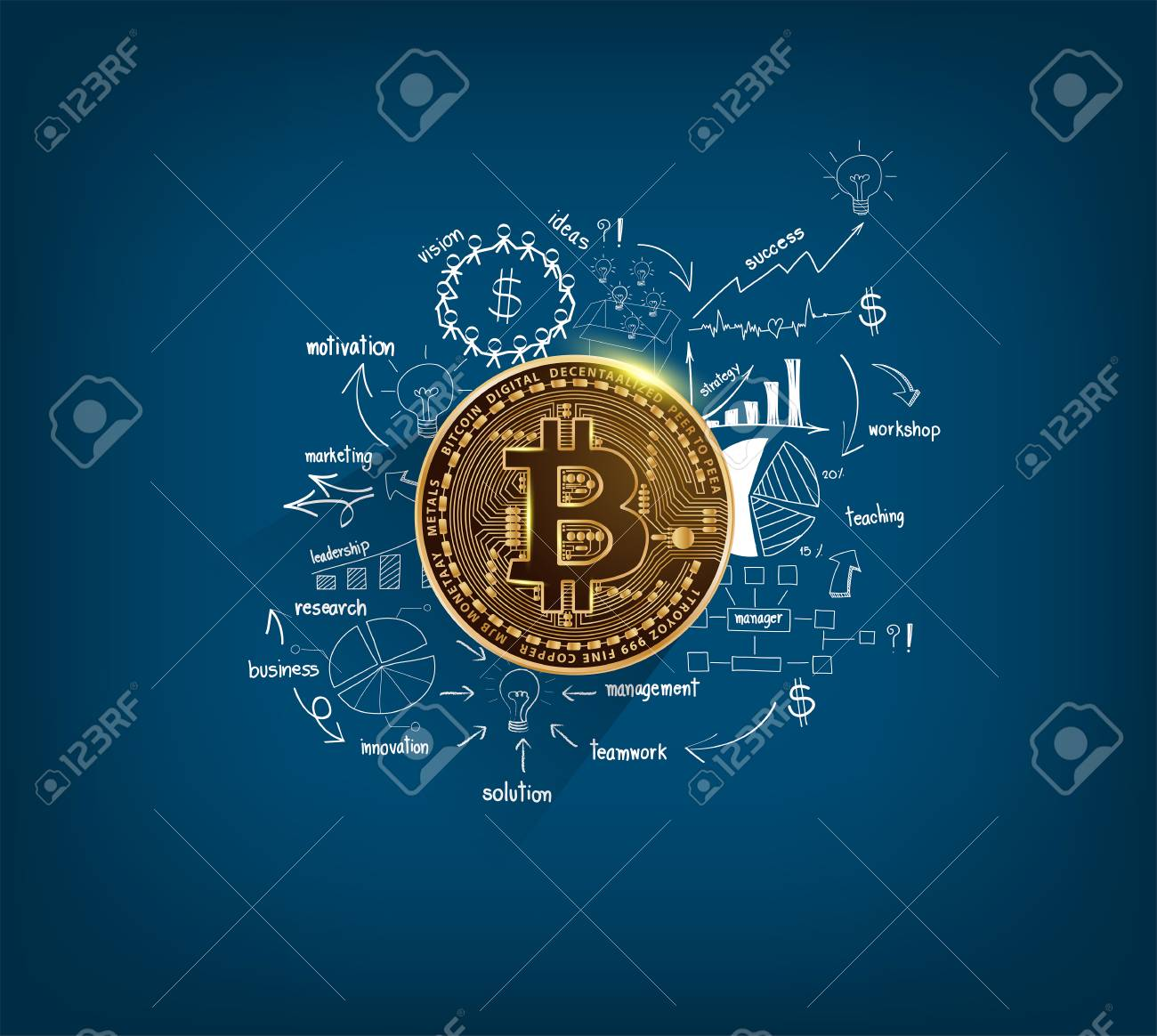 Bitcoin Digital Currency Golden Coin On Creative Thinking Drawing ...