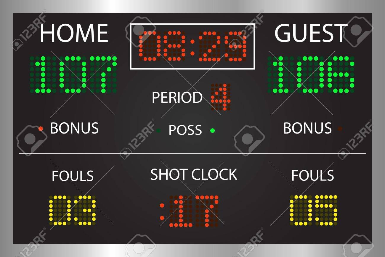 Image of an electronic basketball scoreboard. - 9717562