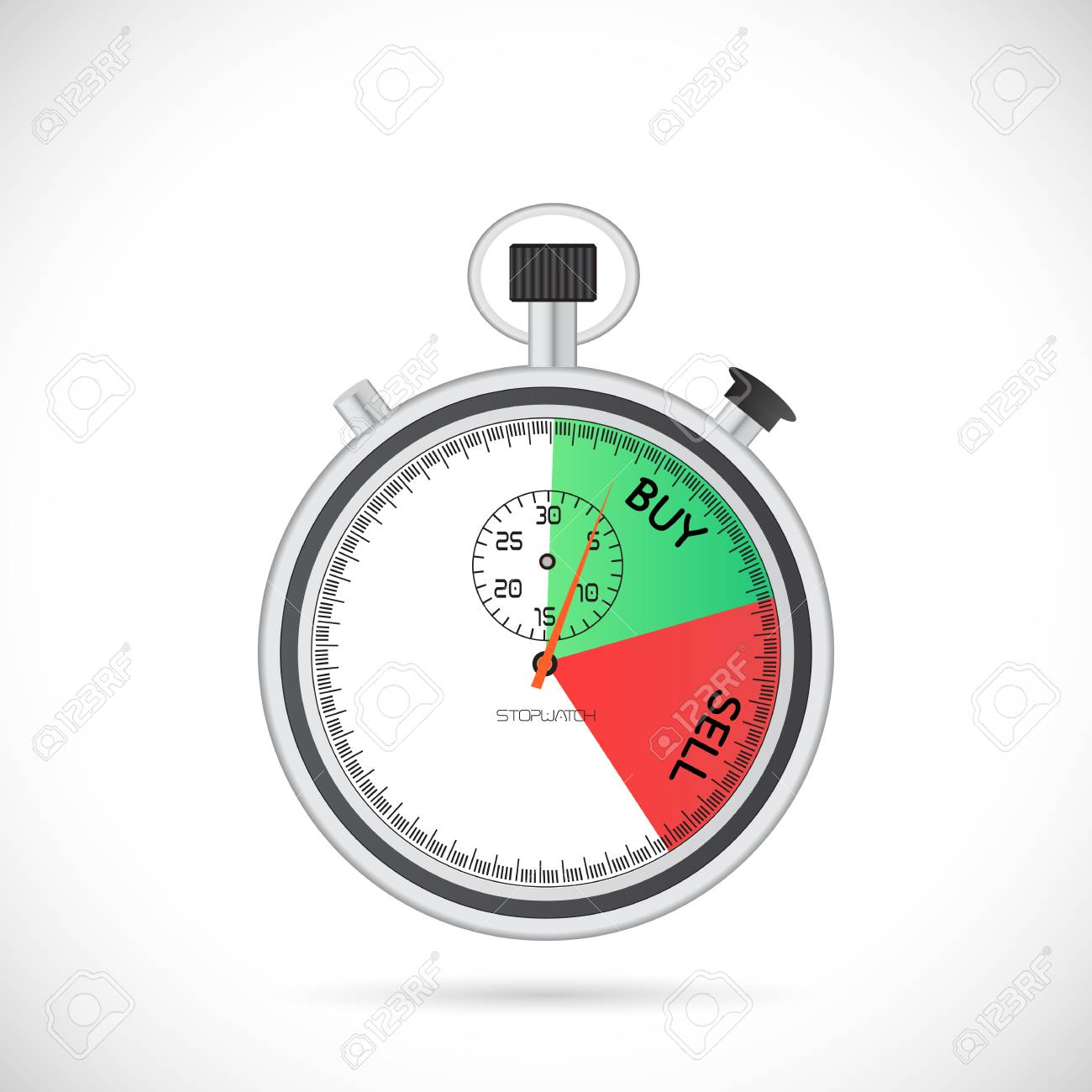 Illustration of a stopwatch with the words Buy and Sell isolated on a white background. - 97016084
