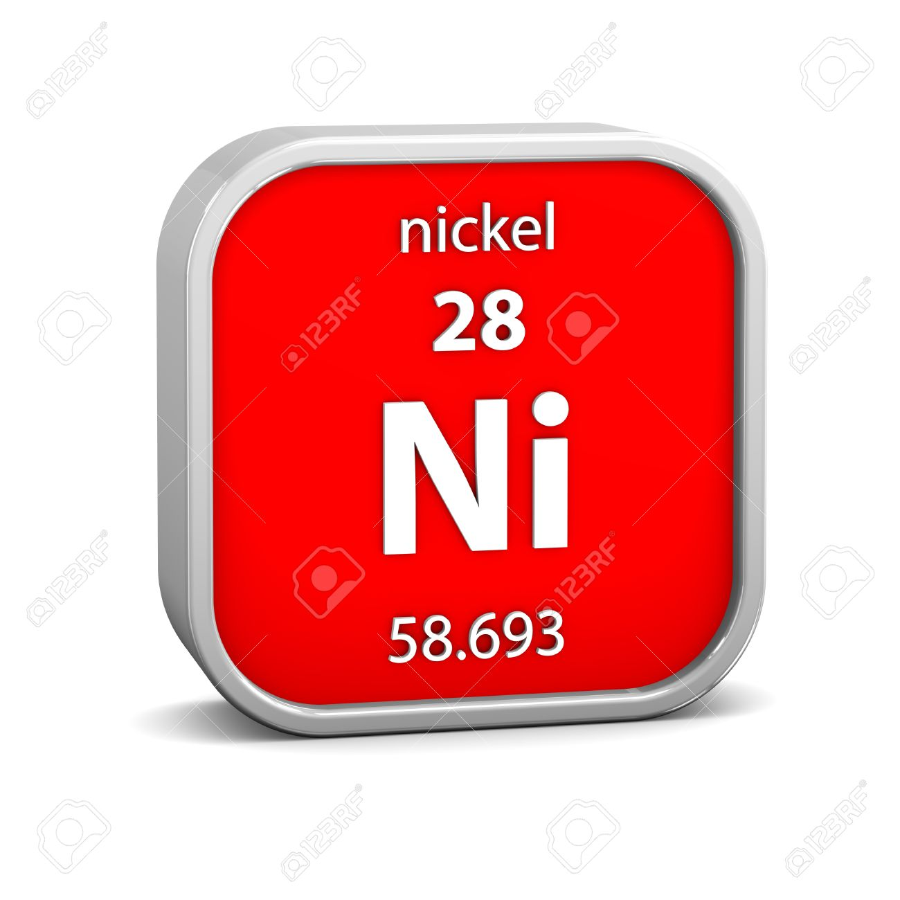 Periodic table symbol for nickel image collections periodic symbol for nickel on periodic table images periodic table images nickel material on the periodic table gamestrikefo Gallery
