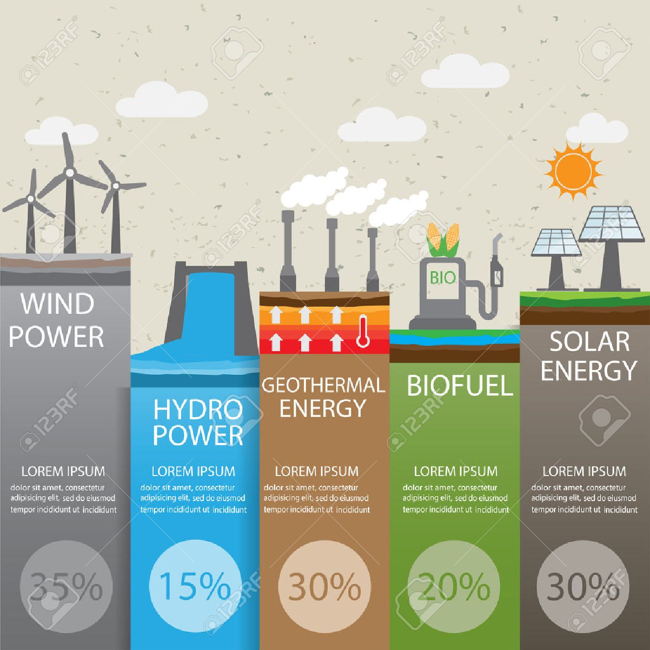 Type Of Renewable Energy Infographics Background And Elements Hydro Power Plant Layout Diagram There Are Solar Wind