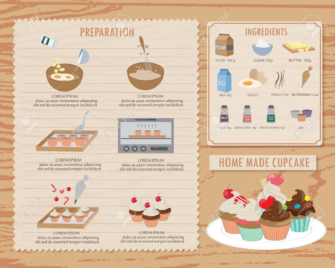 how to make cupcake receipt food and sweet infographics background