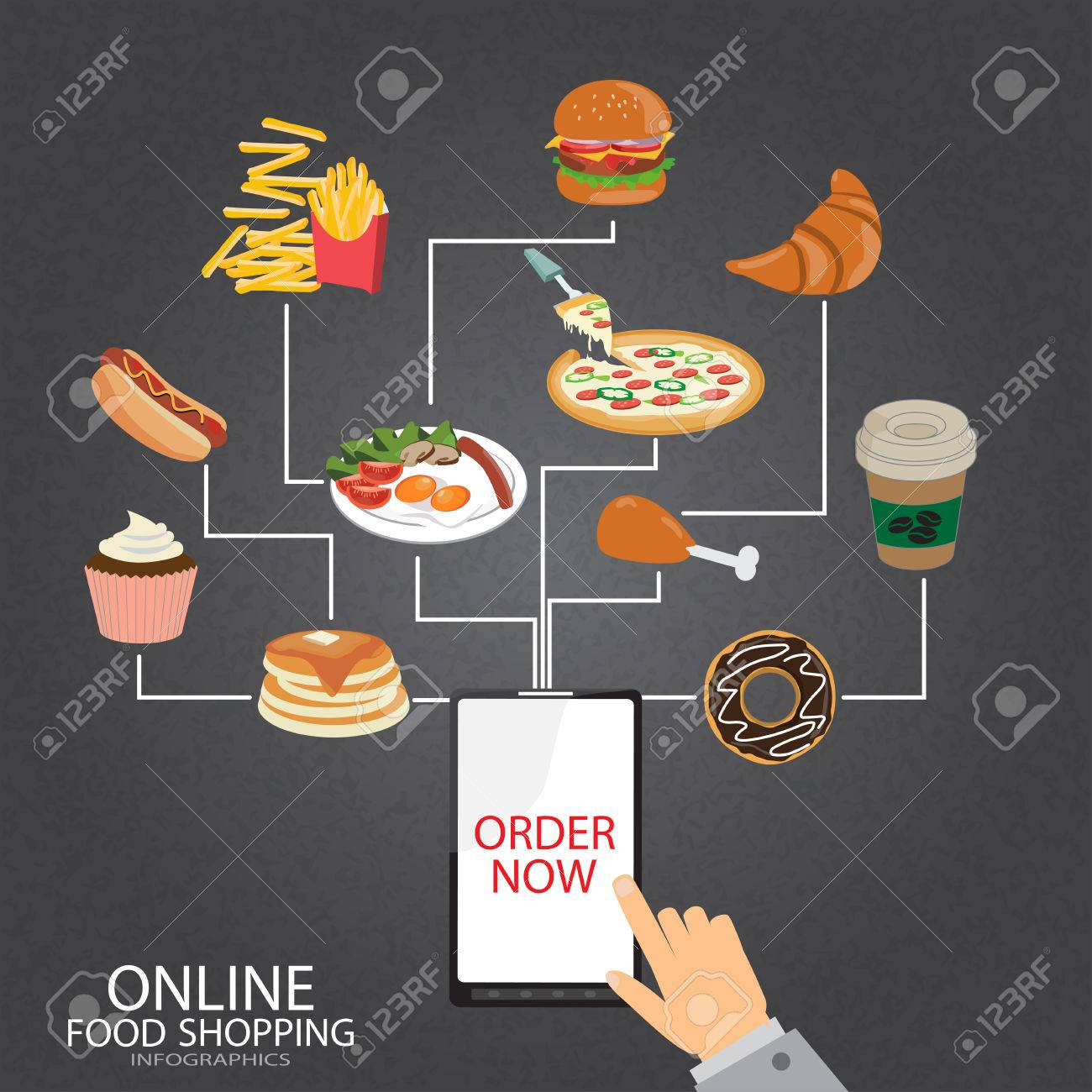 Online Food Shopping Service It Is Infographics Background And