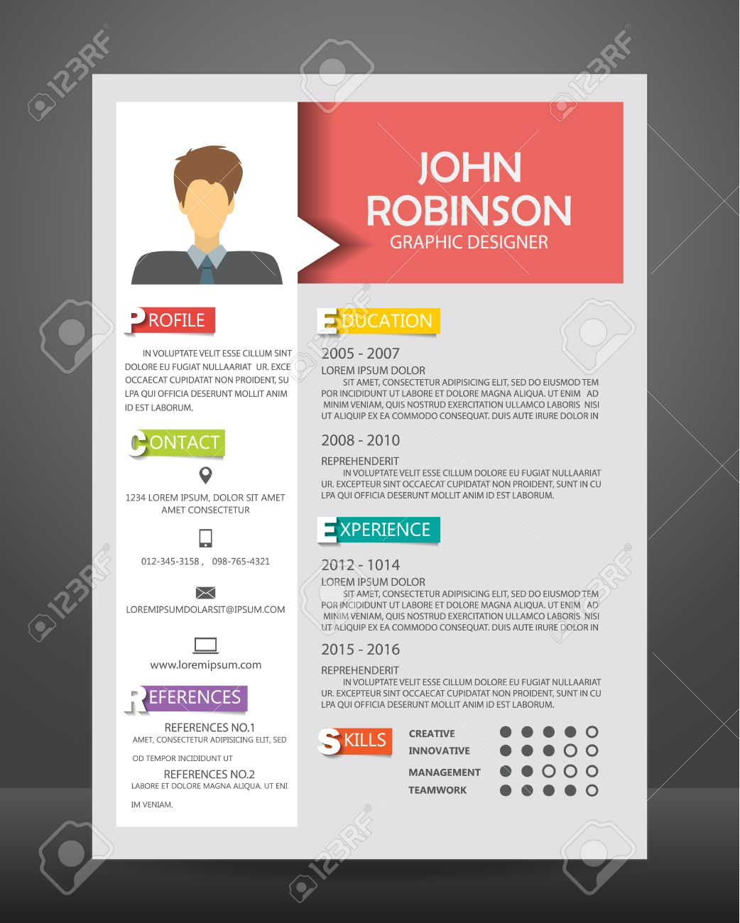 Job Resume Or Cv Template Layout Template In A4 Size Royalty Free
