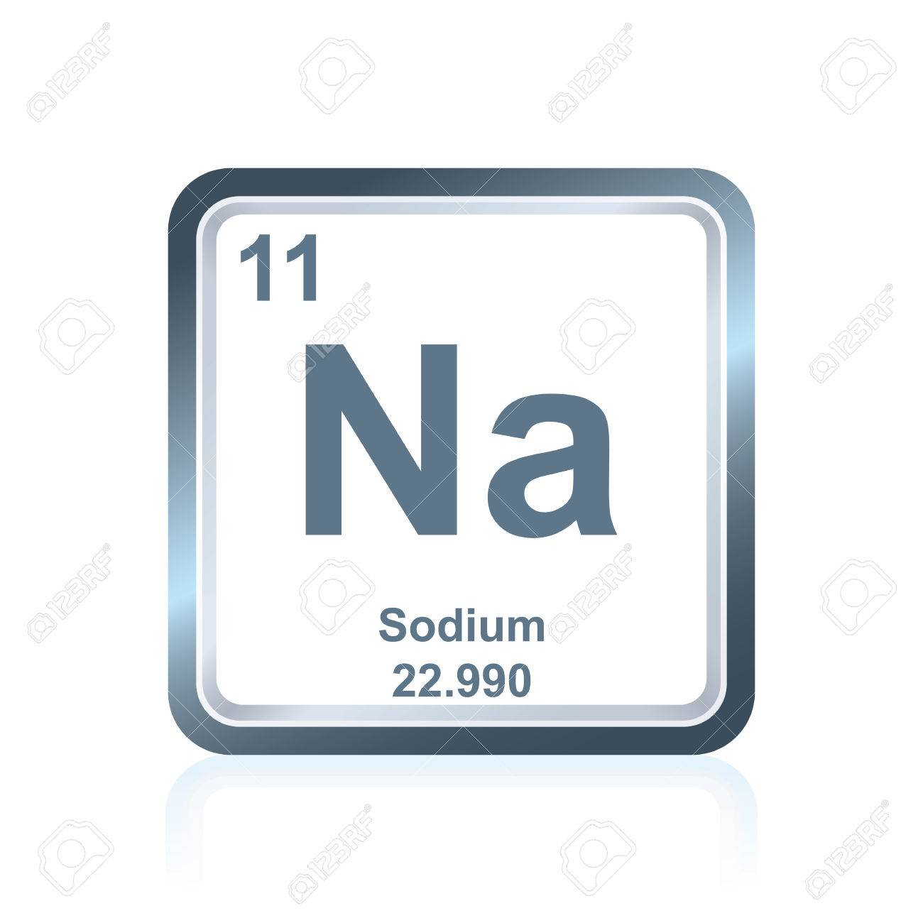 Symbol of chemical element sodium as seen on the periodic table symbol of chemical element sodium as seen on the periodic table of the elements including urtaz Gallery