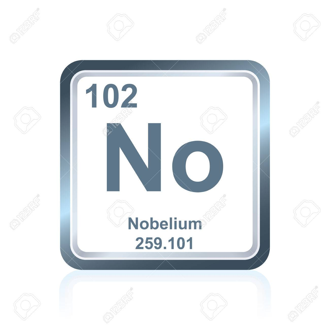 N element periodic table gallery periodic table images symbol of chemical element nobelium as seen on the periodic table symbol of chemical element nobelium gamestrikefo Image collections