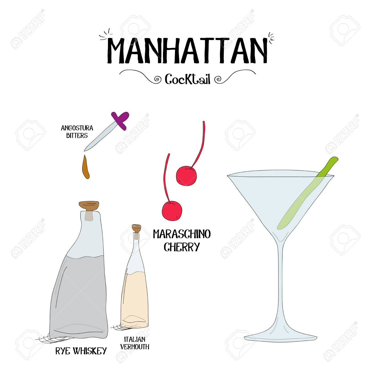How To Make A Manhattan Cocktail Set With Ingredients For
