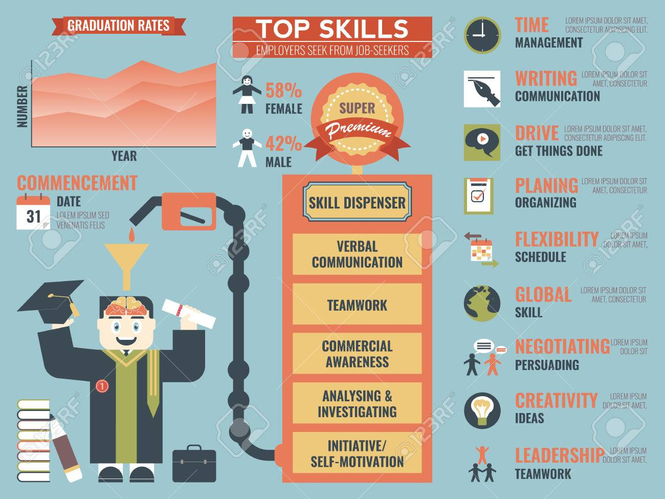 illustration of top skills that employers seek from job seekers illustration of top skills that employers seek from job seekers concept infographic elements stock