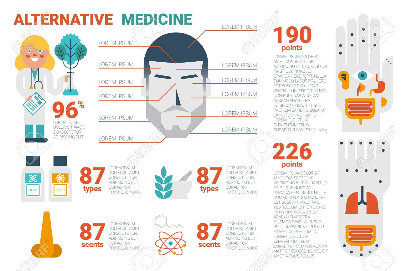 Illustration of alternative medicine infographic concept with icons and elements - 50016138