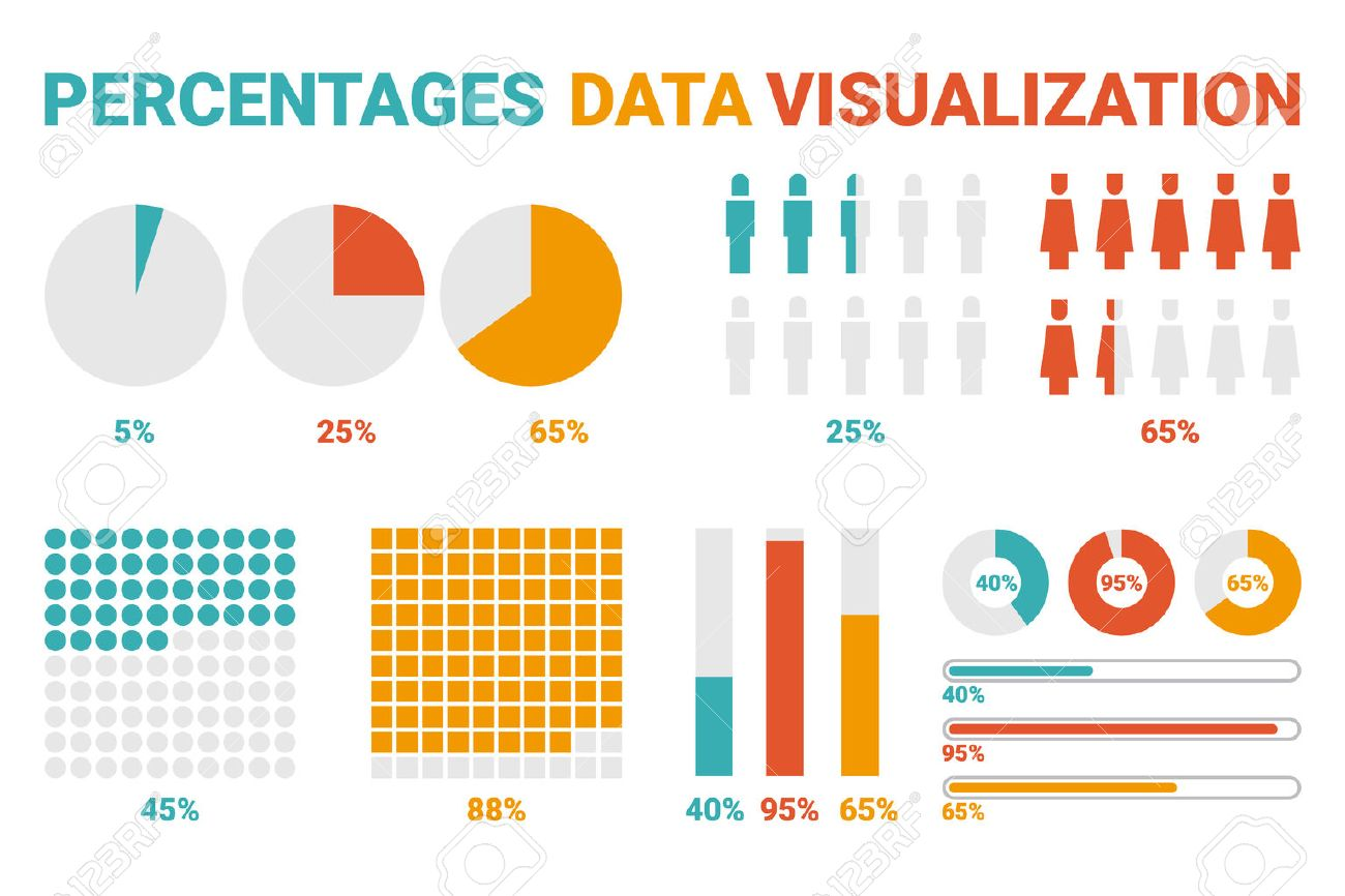 percentage data visualization for infographic chart design elements
