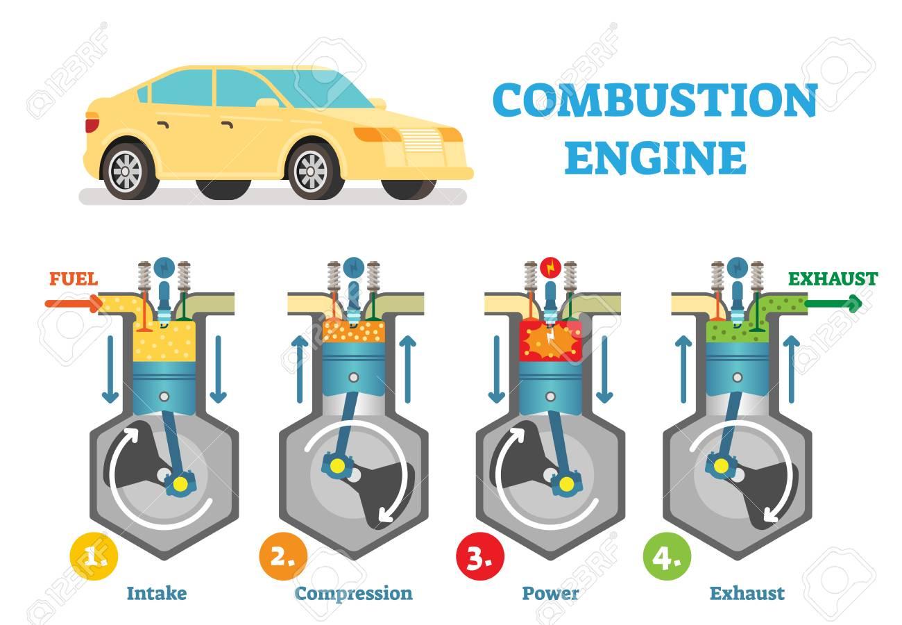 engine piston diagram illustration - 2 9 liter ford engine diagram   bege  wiring diagram  bege wiring diagram