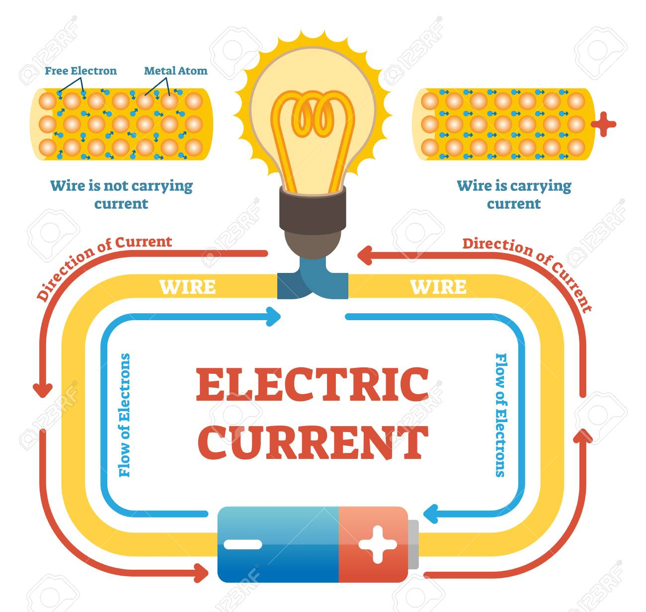 Flat Wiring Diagram Get Free Image About Wiring Diagram