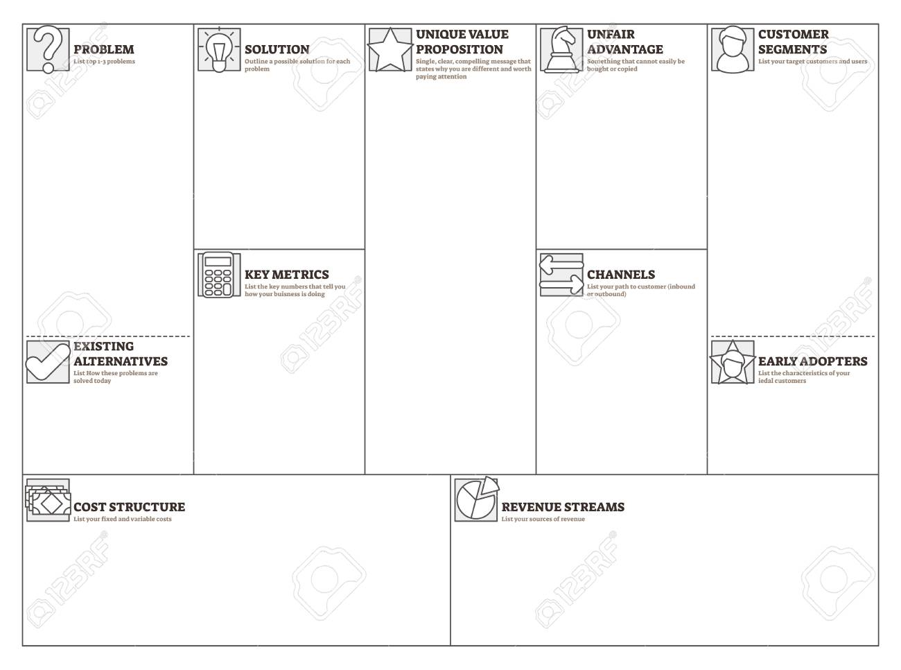 Lean canvas vector illustration. Business plan presentation blank template table. Alternative and effective tool for entrepreneurs. Simple method that helps deconstruct idea into its key assumptions. - 123463604