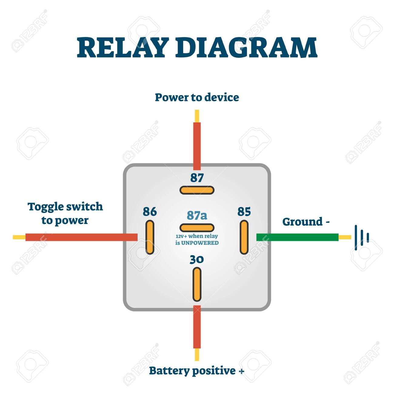 Relay switch example diagram drawing, vector illustration scheme..