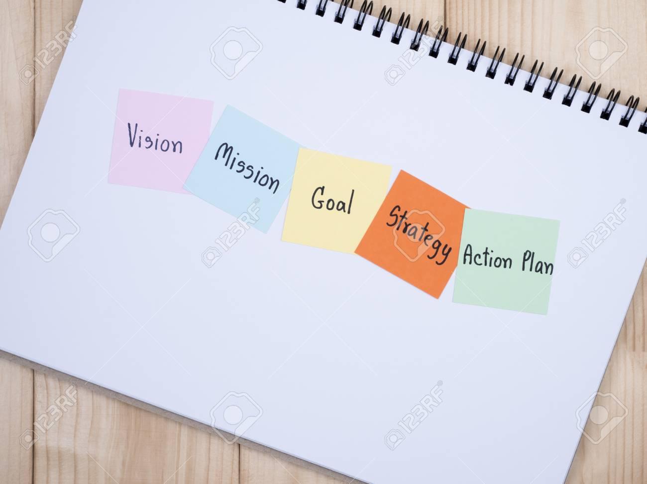 Vision Handwriting Mission But Stratégie Plan D Action Sur Ordinateur Portable Avec Fond En Bois Business Concept