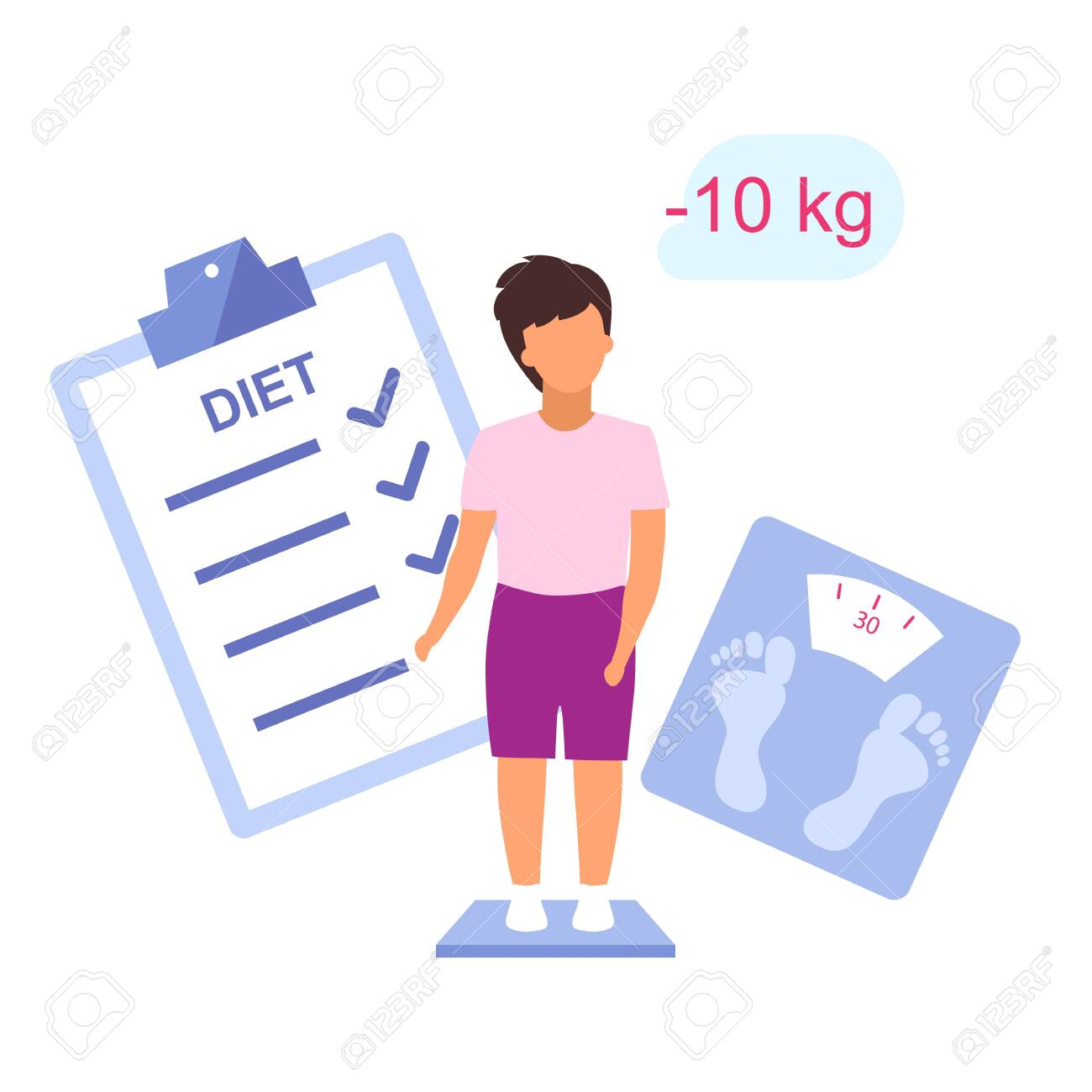 healthy diet plans to lose weight for a teenager