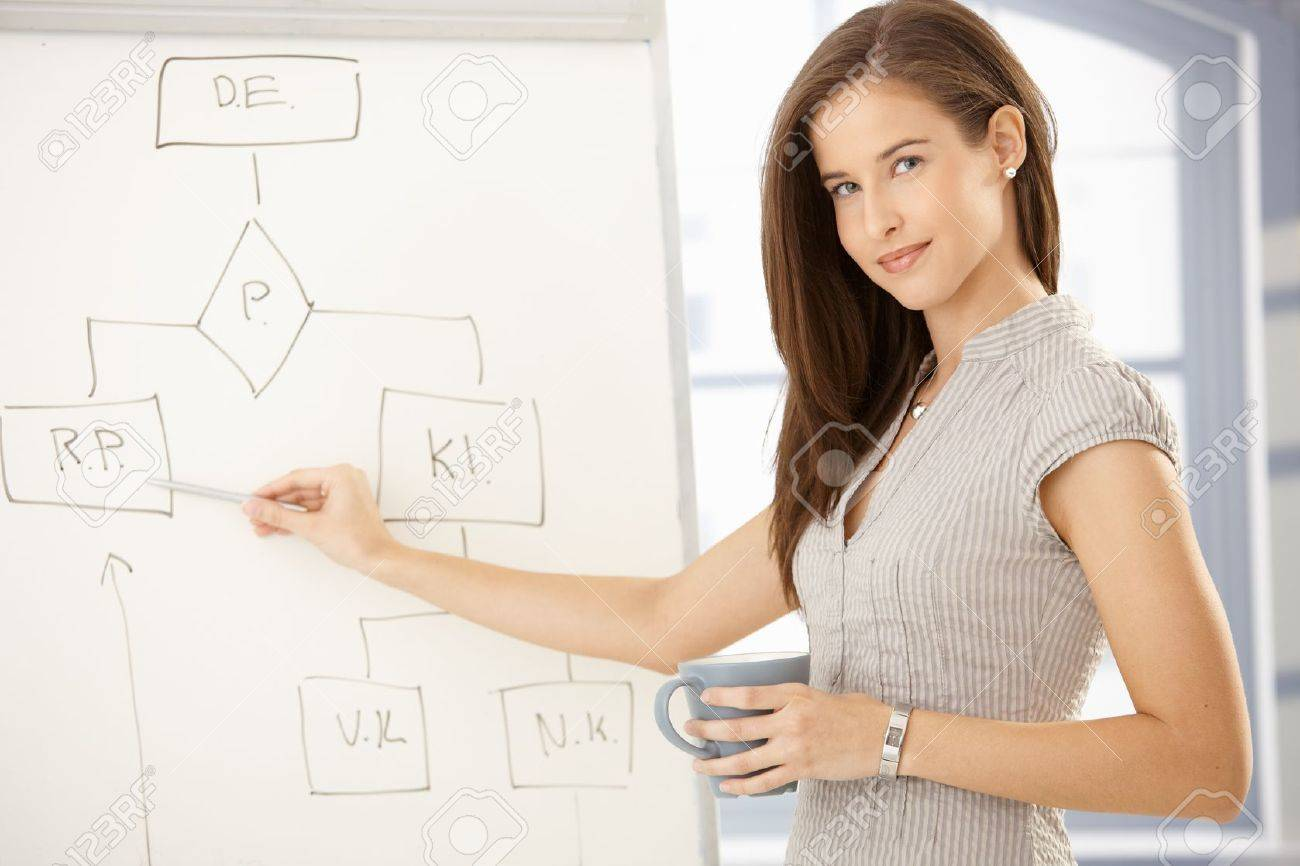 Businesswoman explaining figure on presentation, pointing at white board, having coffee, smiling confidently at camera. - 8604070