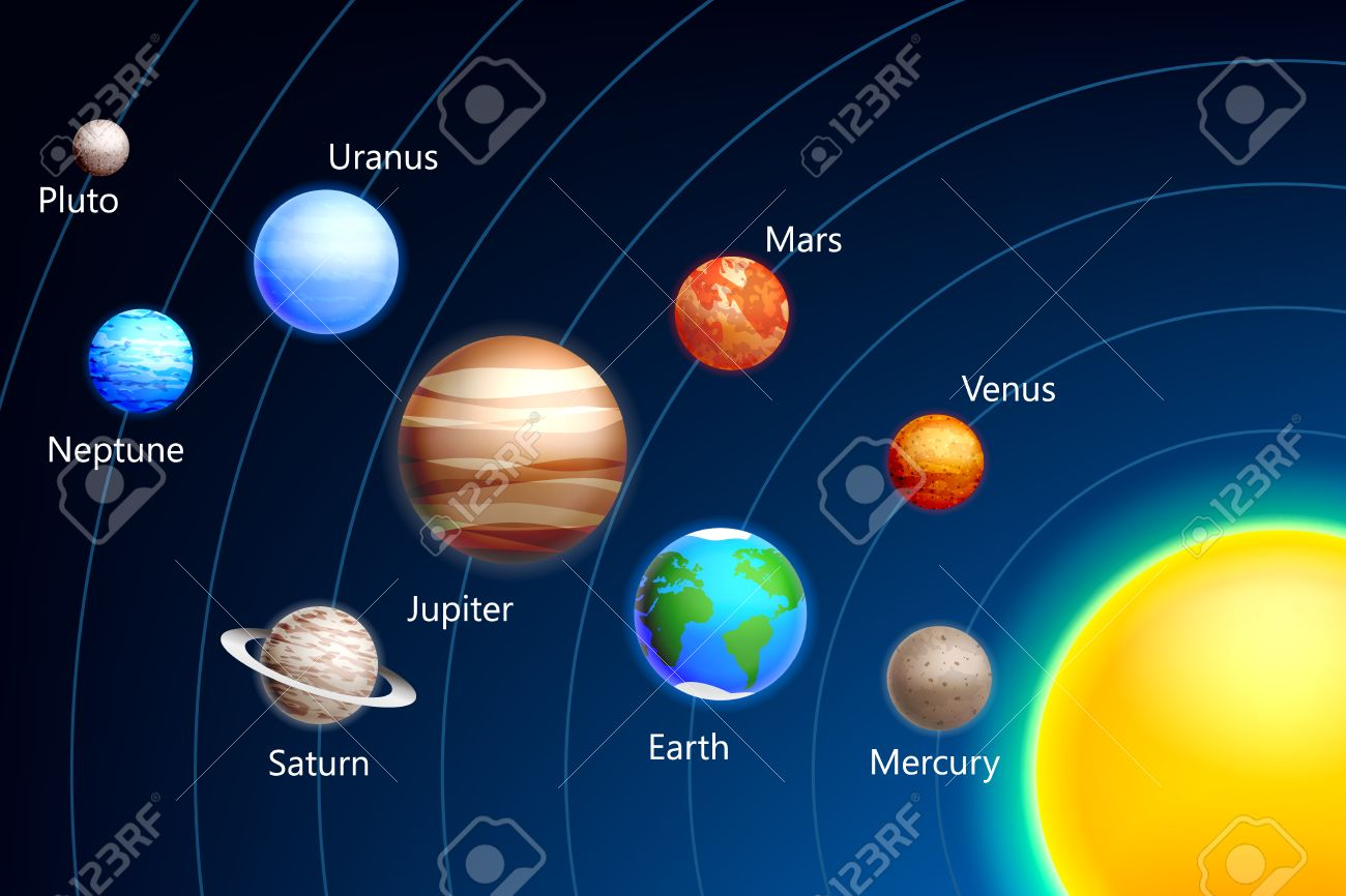 Solar System. Planets with Sun on Dark Sky. Set of Planets Stock Vector -
