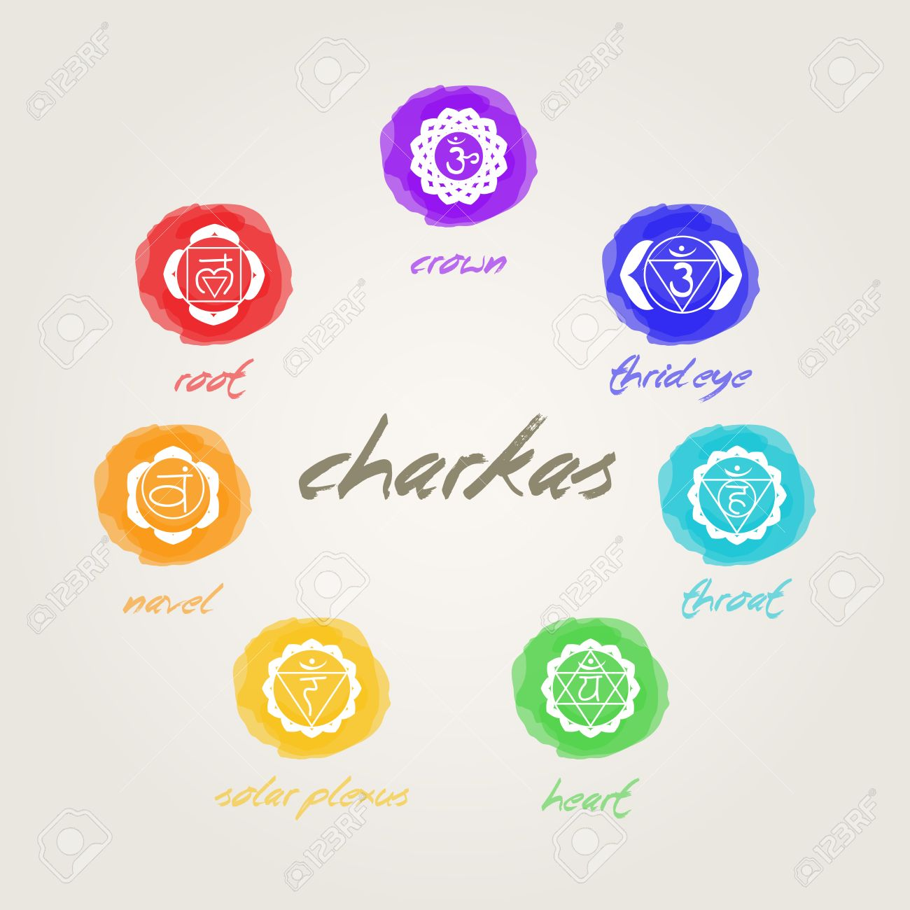 Seven Chakras Signs In Harmony Royalty Free Cliparts Vectors And