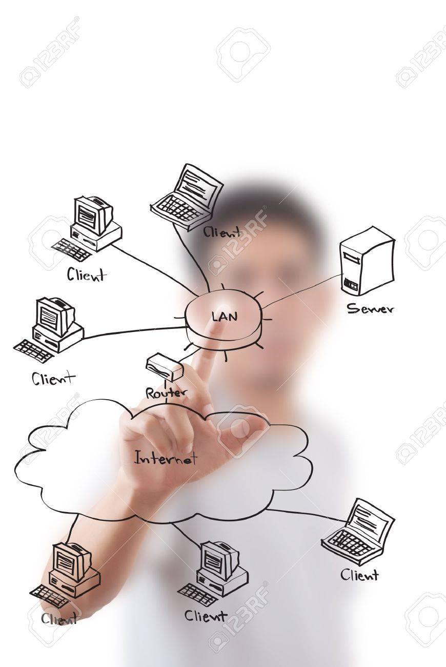 Business female pushing LAN diagram on the whiteboard. Stock Photo - 12394835