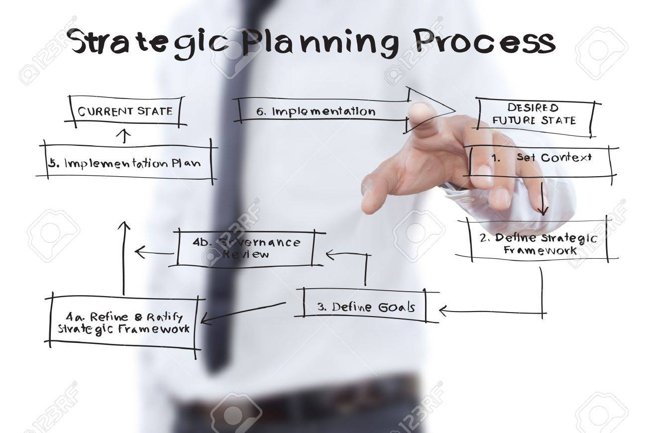 Businessman pushing business strategic planning on the whiteboard. Stock Photo - 12660775
