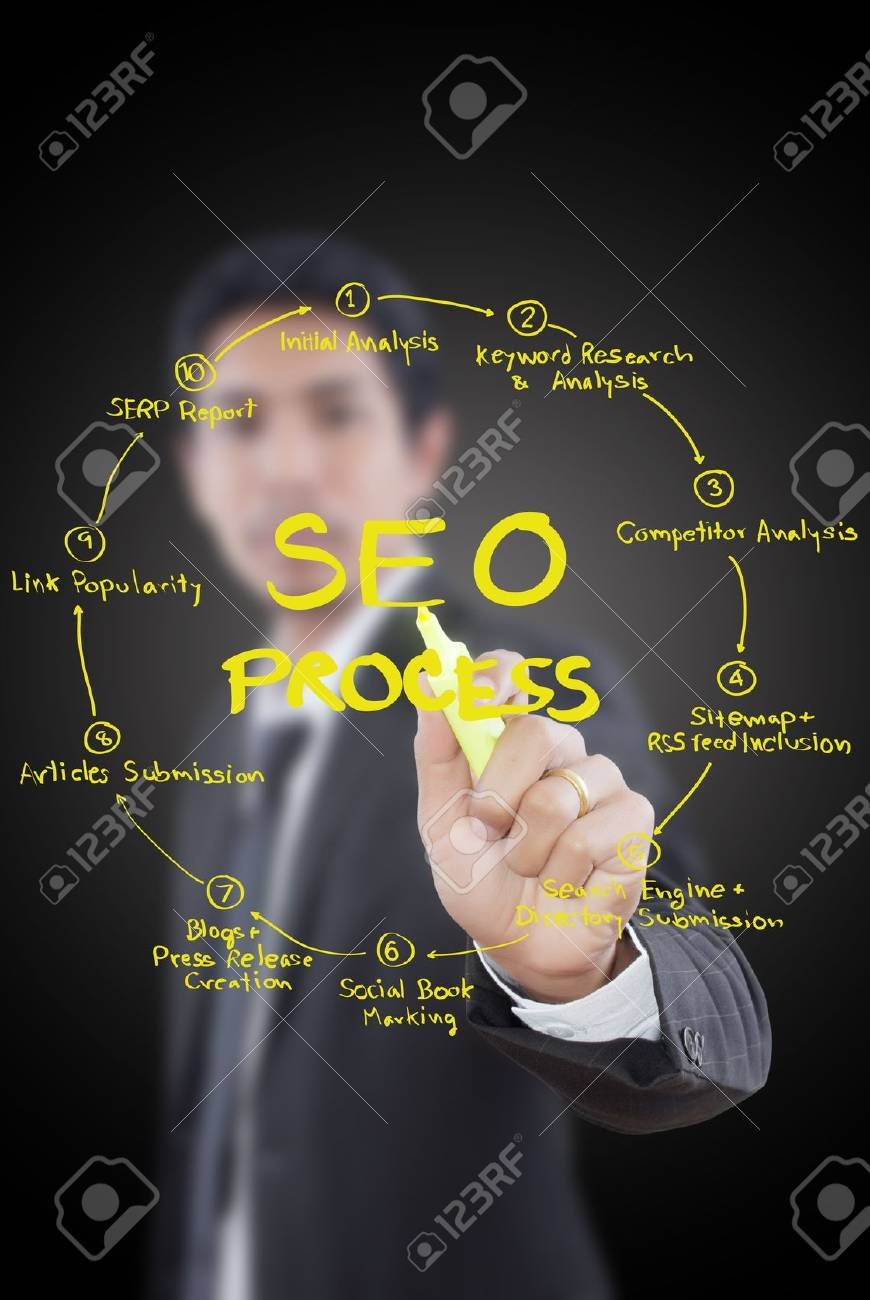 Businessman write SEO process on the whiteboard Stock Photo - 13015185
