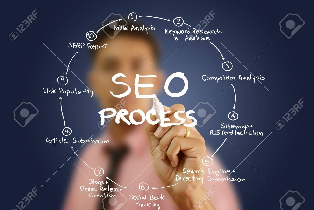Businessman write SEO process on the whiteboard Stock Photo - 13435846