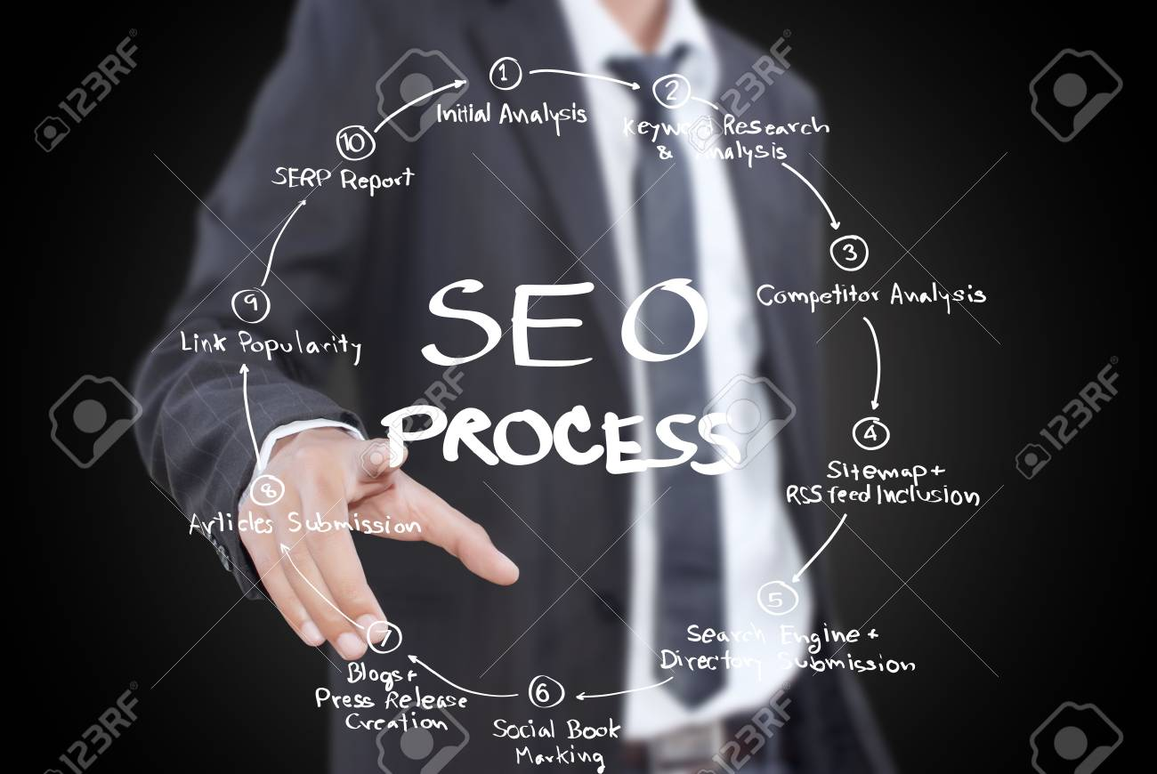 Businessman pushing SEO process on the whiteboard Stock Photo - 13792914