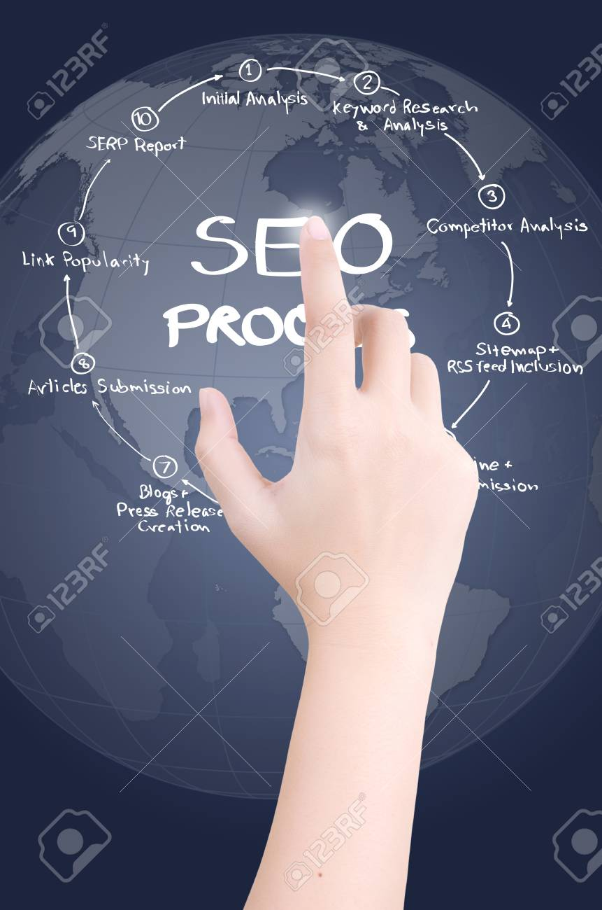 Hand pushing SEO process on the whiteboard Stock Photo - 14269489