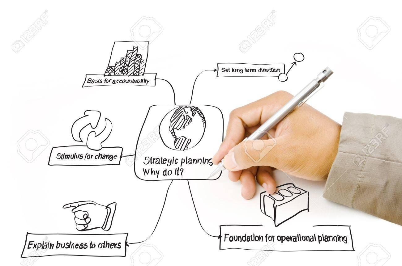 Hand write strategic planning on the whiteboard Stock Photo - 14503438