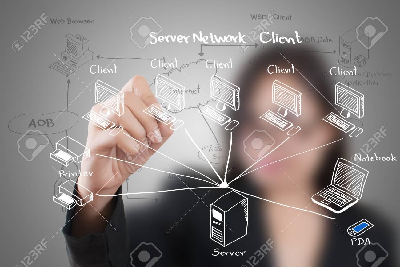 Business lady write LAN Network diagram on the whiteboard Stock Photo - 17966659
