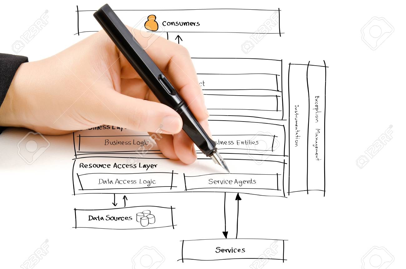 Hand write web service diagram on the whiteboard stock photo hand write web service diagram on the whiteboard stock photo 20324416 ccuart Gallery