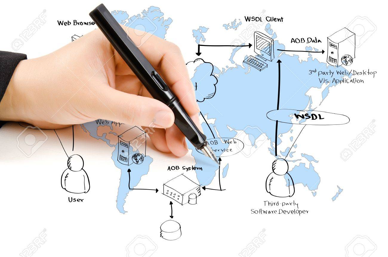 Hand write web service diagram on the whiteboard stock photo hand write web service diagram on the whiteboard stock photo 20323833 ccuart Gallery