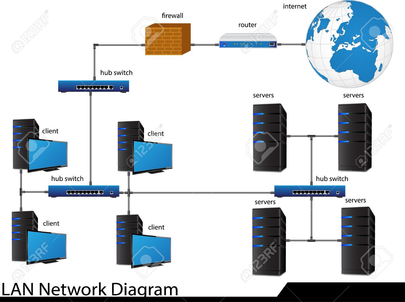 Lan Design Diagram. Lan. Free Download Wiring Diagram Images
