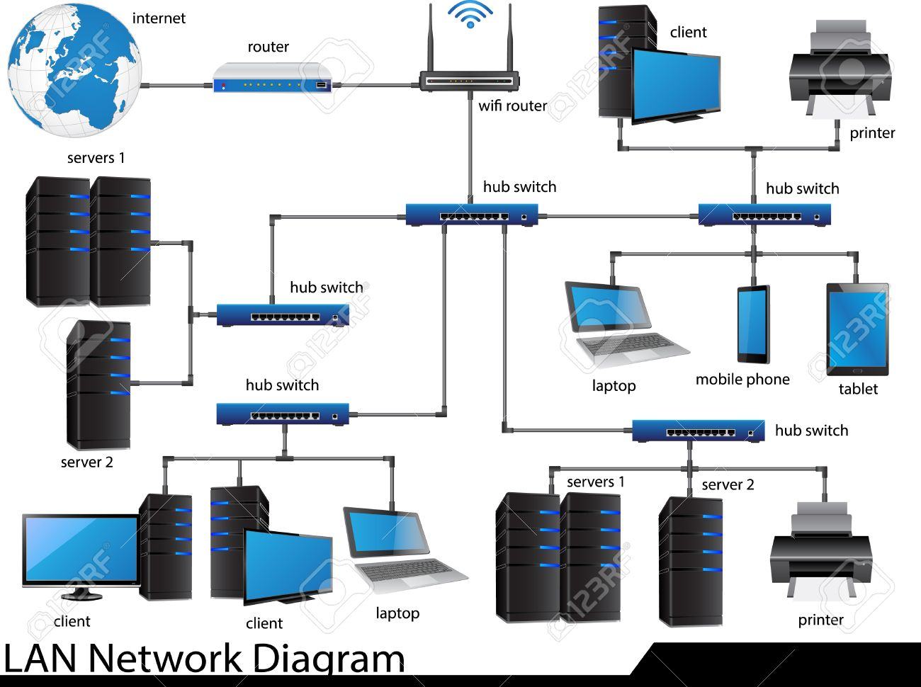 lan network diagram illustrator for business and technology concept stock vector 23981329