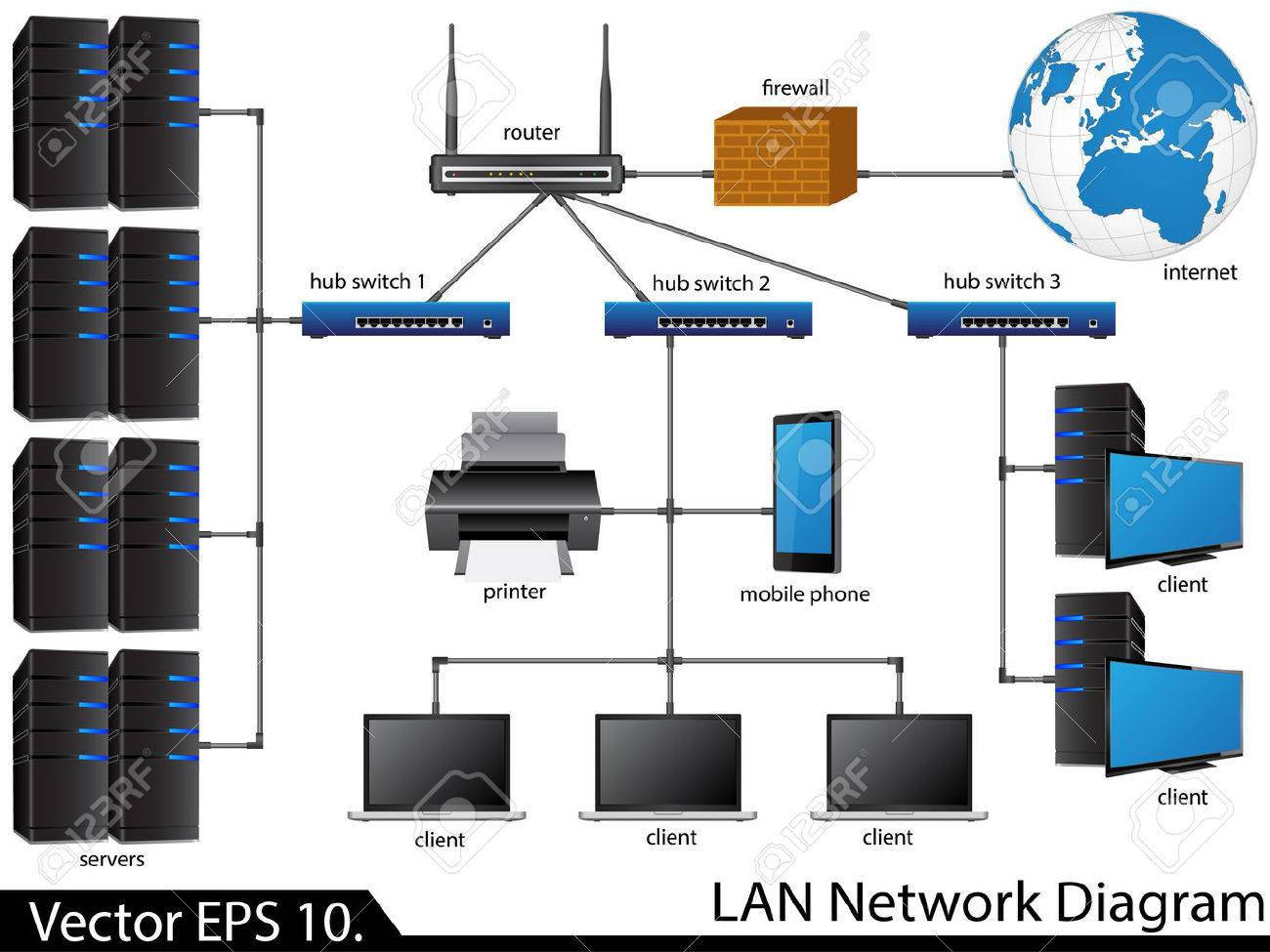 lan network diagram illustrator for business and technology