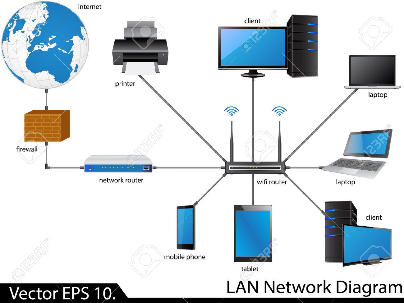 lan network diagram illustrator for business and technology concept lan network diagram lan network diagram #4