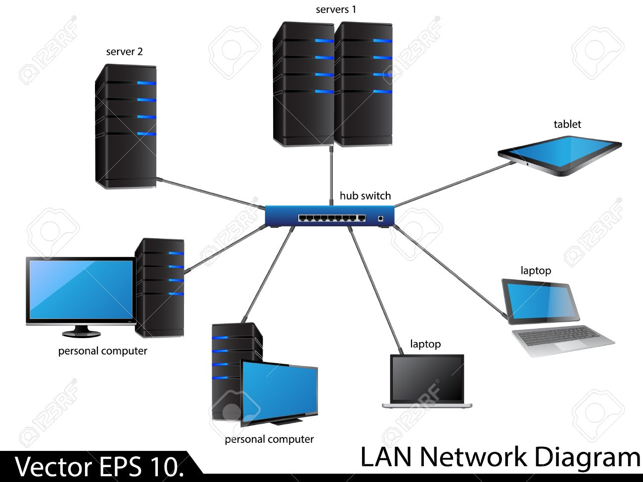 lan network diagram vector illustrator eps 10 for business and technology concept stock vector