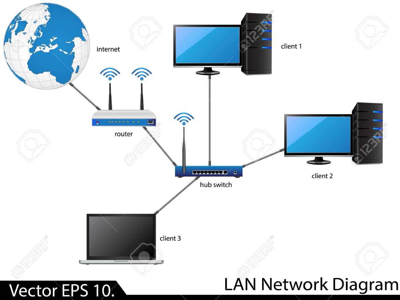lan network diagram illustrator for business and technology concept stock vector 23986480