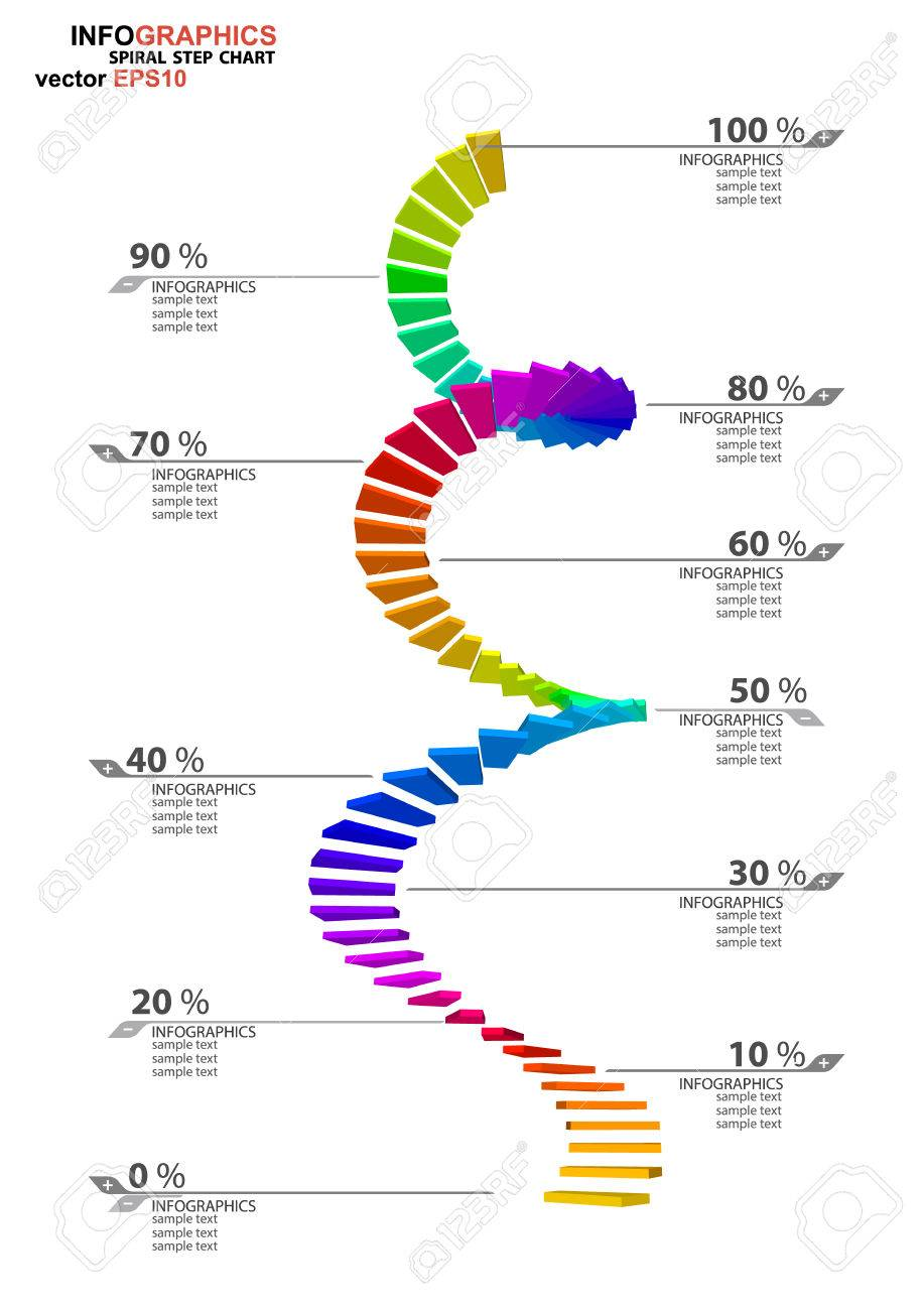 The 3D Dimensions Spiral Stair White Spectrum Color Stock Vector   36796648