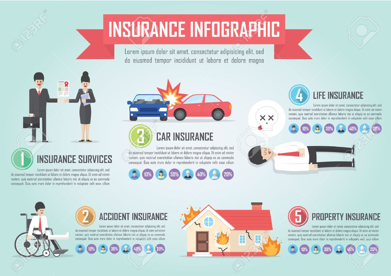 insurance infographic design template with car life accident