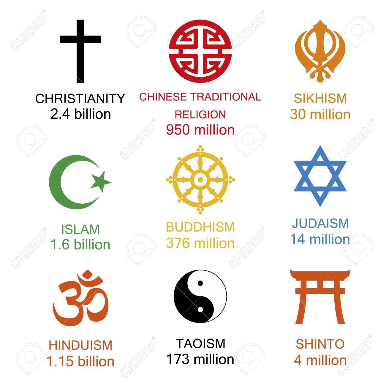 Vector illustration world religious signs and symbols collection world religious signs and symbols collection in colour with inscriptions and statistics of buycottarizona