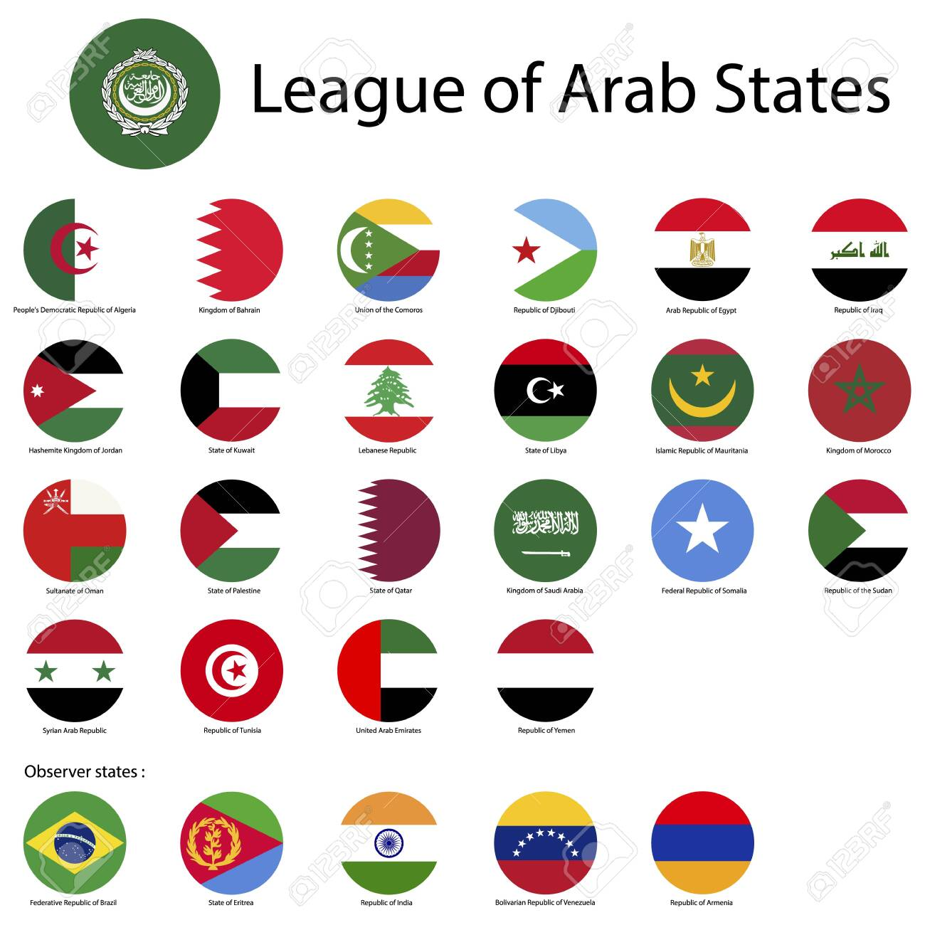 Picture of: League Of Arab States National Flags Round Abstract Concept Royalty Free Cliparts Vectors And Stock Illustration Image 128693413