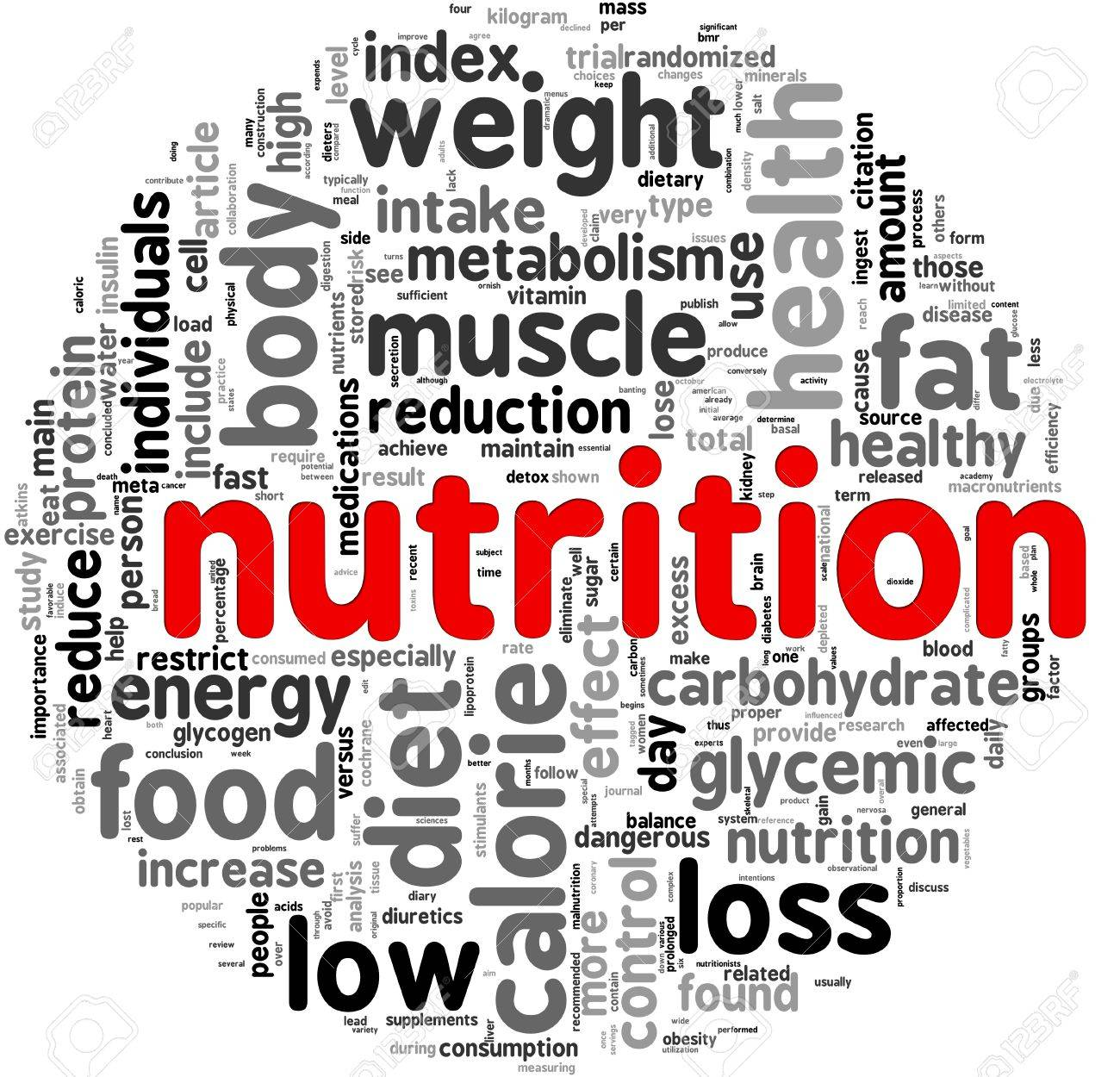 nutrition related words concept in tag cloud stock photo picture