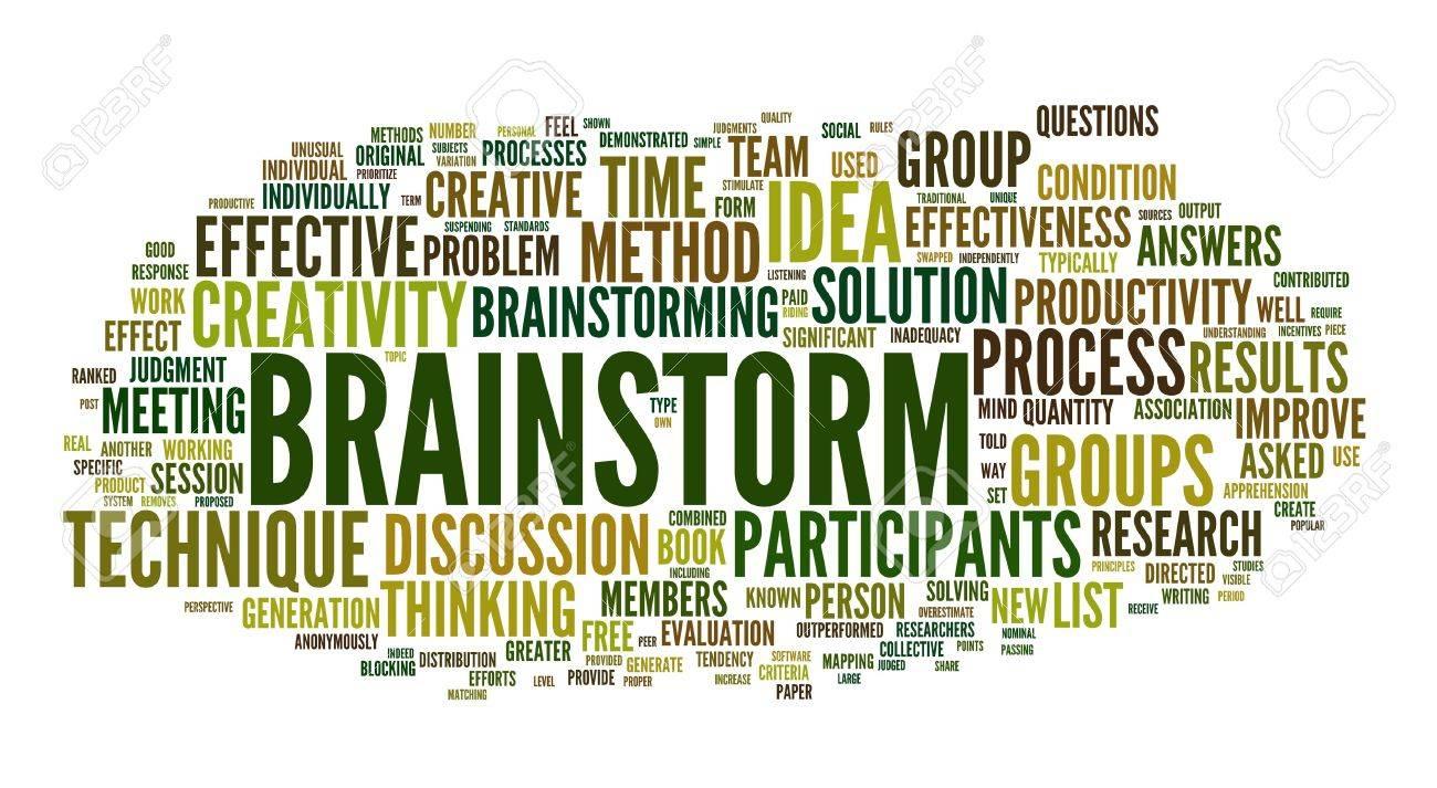 Image result for brainstorming words
