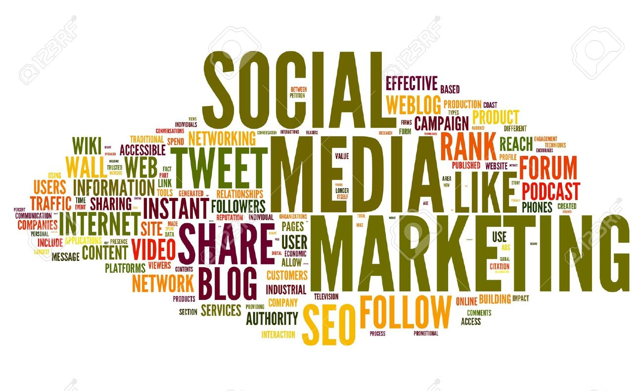 Social media marketing concept in word tag cloud on white background stock photo 12660009
