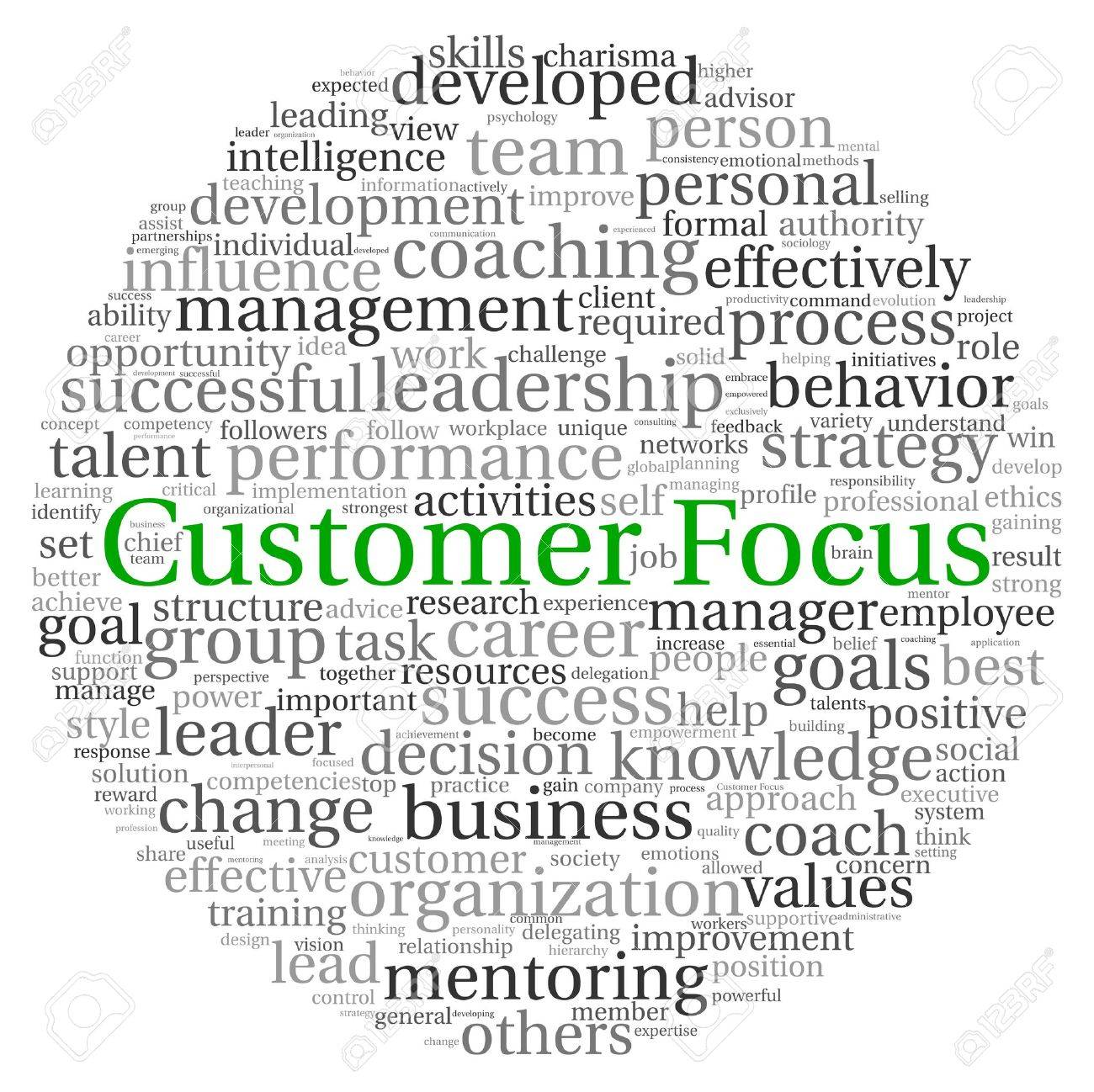 customer focus stock photos images royalty customer focus customer focus customer focus concept in word tag cloud on white background